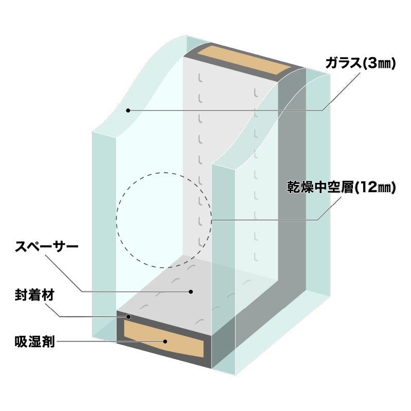 ペアガラス 商品画像