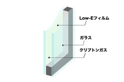Low-Eスリムペア ミスト 3+A2+3mm