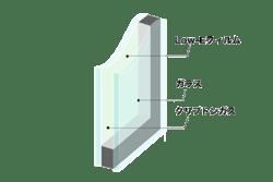 Low-Eスリムペア ミスト 3+A2+3ミリ