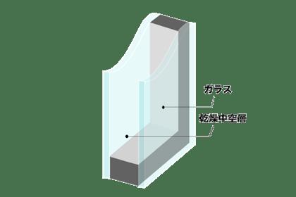 ペア型板ガラス FL5+A12+F4K
